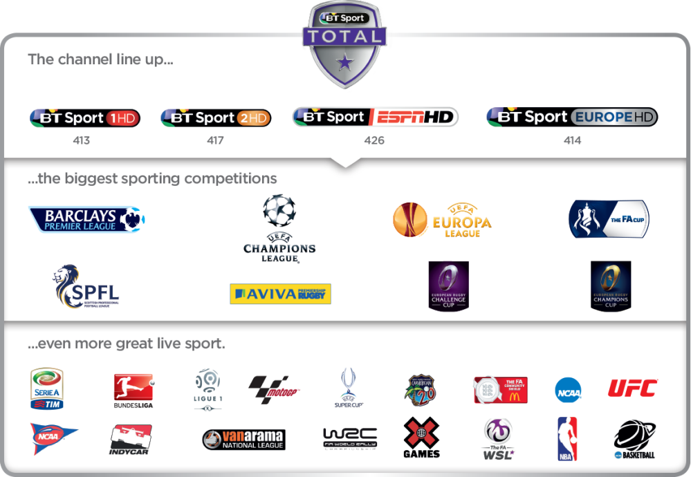 bt-sport-europe-package-big